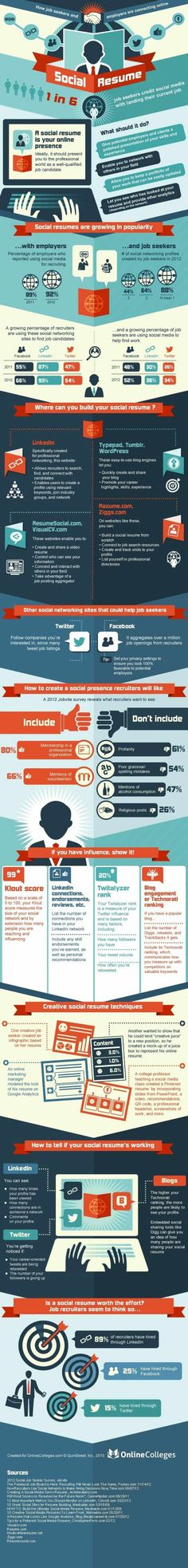 Infografik Social Recruiting Lebenslauf Online und Offline | #employerbranding repined by www.re-lounge.com
