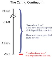 Some clarification of the caring continuum. (For those who could care less.)