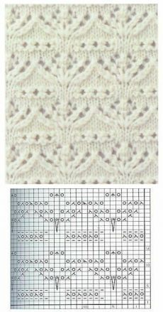 Knitting Loom Stitches Cowls Ideas The Effective Pictures We Offer You About Knitting Loom proje Lace Knitting Stitches, Lace Knitting Patterns, Knitting Charts, Lace Patterns, Easy Knitting, Stitch Patterns, Kids Knitting, Loom Knitting Projects, Knit Crochet