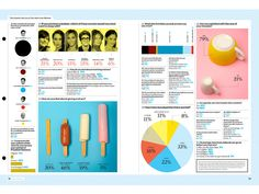 Design and infographics for Esquire magazine: A Survey of American Women