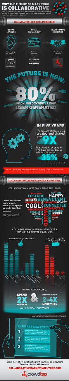 """""""Hola, soy Marketing. Y vengo del futuro para decirte que por qué debo ser colaborativo"""". #Infografía #Marketing"""