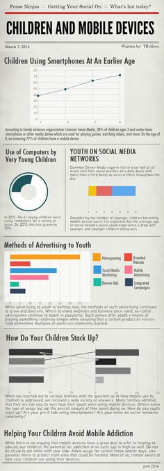 Is mobile use by children on the rise?