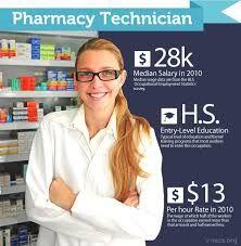 37 best pharmacy technicians images on pinterest pharmacy school