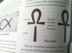 The Ankh