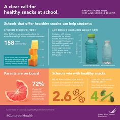 This infographic illustrates that schools that offer healthier snacks can help students consume fewer calories and reduce unwanted weight gain. Healthy Schools, Healthy Kids, Healthy Snacks, Smart Snacks, Diet Meme, Easy Eat, Healthy Food Delivery, Healthy Shopping, Healthy Meals