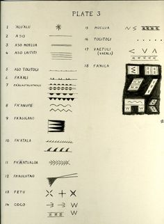 """""""Drawing; image of eighteen Samoan tattoos. 1940s-1950s.Pigment ink."""""""