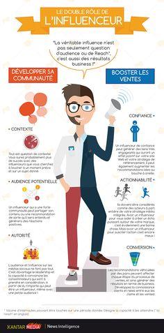 {INFLUENCEURS} Blogueurs de niche, fans, communautés online,... Comment travailler avec les e-influenceurs ? (Infographie Kantar médias)