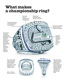 """""""What makes a championship ring?"""" -- Analyzing the parts of a Seattle Seahawks ring."""
