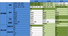 农民起义经略:大顺兴亡评说 - 简书 Periodic Table, Places To Visit, Periotic Table, Places Worth Visiting