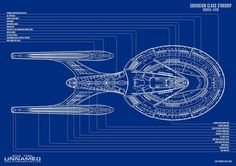 The Sovereign Class USS Enterprise which appeared in Star Trek The Next Generation Movies commander by Capt J Picard
