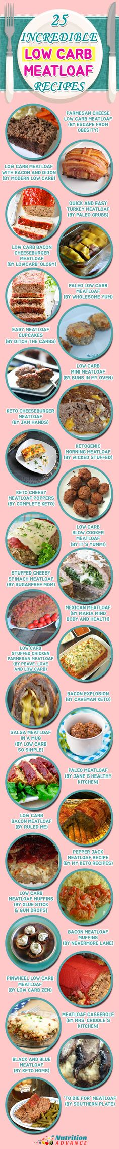 25 Incredible Low Carb Meatloaf Recipes - Here is a round-up of some of the very best meatloaf recipes around the Internet. Whether you're looking for a cheese meatloaf, one made from chicken or turkey, or even mini meatloaf cupcakes or muffins... the choice is definitely here! They are all suitable for low carb (LCHF) diets and the majority are also fine for paleo and keto! All these recipes make a great meal or a tasty snack.