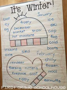 Brainstorm words associated with winter. Winter Activities, Classroom Activities, Classroom Ideas, Kindergarten Activities, Winter Preschool Activities, Classroom Charts, Winter Fun, Winter Theme, Snow Theme