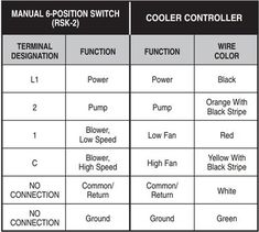 Basic Evaporator Switch wiring schematic. | HVAC how to ...