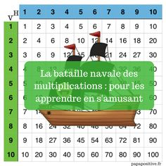 Voici un jeu pour les ap… Gets the memorization of the multiplication tables? Here is a game to learn them gradually and fun: The naval battle of multiplications Math 8, Math Multiplication, Fun Math, Montessori Math, Montessori Education, Kids Education, Learning Through Play, Kids Learning, Math Tables