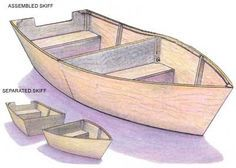 It provides much of the structural strength of any boat within the hull. There are several parts that make up a canoe. It generally propelled by human power with a set of oars. Consider building a ...