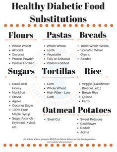 Pre Diabetic Diet Plan, Diabetic Recipes, Diabetic Foods, Protein Recipes, Keto Foods, Health Foods, Diet Recipes, Gestational Diabetes Recipes, Breakfast For Gestational Diabetes