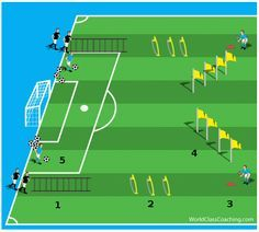 Here Is Our Latest Soccer Drill This Is One Of My Favorite Circuits T Video Rating 4 5 Soccer Drills Soccer Coaching Drills Football Coaching Drills