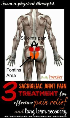 3-step sacroiliac joint pain treatment for effective pain relief and long term recovery http://bemyhealer.com/sacroiliac-joint-pain-treatment-pain-relief-long-term-recovery/