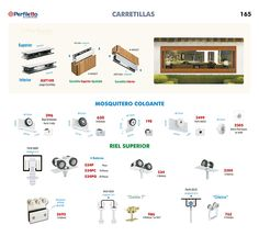 Carretillas Mosquitero Colgante  - Rieles Superiores Perfiletto ®| Catálogo Virtual Perfiletto