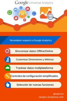 Google Universal Analytics,  novedades que trae. Social Media Digital Marketing, Web 2.0, Google, Socialism, Social Networks