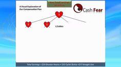 CashFear - MLM - Multilevel Marketing - The Power $33