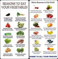 Reasons to eat well