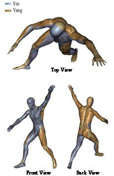 I Liq Chuan Yin Yang Diagram Chi Energy, Yang Energy, Qigong, Wing Chun, Tai Chi, Yin Yang, Martial Arts, Meditation, Chen