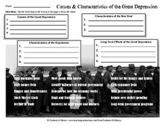 This graphic organizer worksheet lists 15 different aspects of the Great Depression and New Deal. Students must classify each into one of 4 boxes at the top: Causes of the Great Depression, Characteristics of the Great Depression, Characteristics of the New Deal, and Long Term Effects of the Depression.