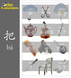 """If you learn Chinese, you must know the character """"把"""" and its corresponding uses in your first learning session. Besides the common use of 把 sentence, there is another use which is measure word. In modern Chinese language, a number…"""
