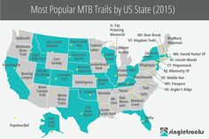 Most Popular Mountain Bike Trails by US State - Singletracks Mountain Bike News Mountain Biking Quotes, Mountain Biking Women, Mountain Bike Shoes, Mountain Bike Trails, Mountain Climbing, Copper Harbor Michigan, Mtb Trails, Destinations, Bike News