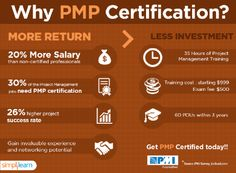 Pmp Exam, Portfolio Management, Study Tips, Project Management, Infographic, Investing, Success, Education, Projects