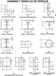 estructuras de acero (tablas en exel con medidas y pesos)