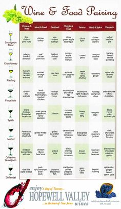 a wine pairing chart complimentary of Hopewell Valley Vineyards