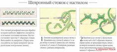 Виды швов с инструкциями - Клуб рукоделия - Страна Мам
