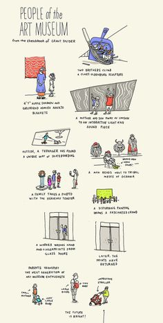 People of the Art Museum, A Comic About Museum Visitors