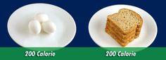 Che aspetto hanno realmente le calorie? http://www.perdere10kg.com/calcolo-calorie-cose-da-fare-cose-da-evitare/