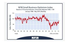 Small Businesses: Is the Great Recession Over for You?