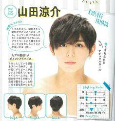 Ryosuke Yamada, Hairstyle, Sayings, Lovers, Japanese, Music, Clothing, Hair Job, Musica