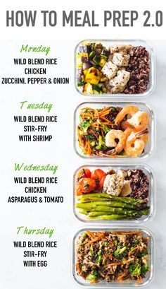 Meal prepping is the secret to a healthy lifestyle and here is a meal prep idea for 4 different meals all made in one go. How to Meal Prep 2.0 so to speak. via @greenhealthycoo