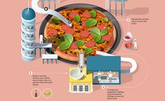 Delicious Recipes Infographics: http://www.playmagazine.info/delicious-recipes-infographics/