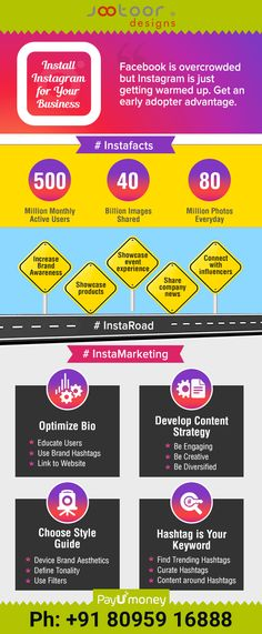 How to Create Marketing Strategy for Instagram: Nearly 500 million people use Instagram, sharing an average 80 million photos every day. These are huge numbers. Irrespective of who your target audience is, you will be sure to find them through #Instagram. It gives your online business an ability to reach out to customers where they are actively present.