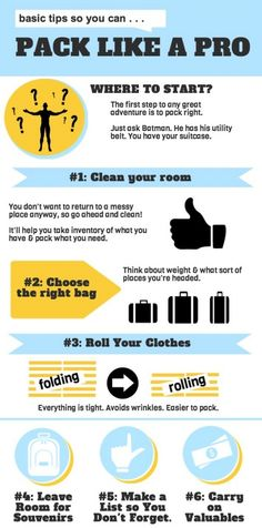 Image result for Simple Tips And Tricks To Make Travelling Easier to Europe infographic