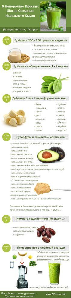 Это просто магическая стратегия, которая покажет Вам, как приготовить смузи дома. Ваши любимые свежие овощи и фрукты превратят Вашу жизнь в сказку!