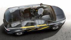 Ford Galaxy - Sistemi di sicurezza coordinati