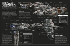 Star Wars: The Last Jedi Incredible Cross-Sections | Concept Art World