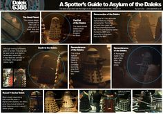 A spotters guide to daleks