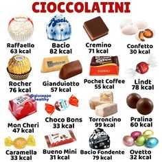 Food Calories List, Food Calorie Chart, Calorie Diet, Health Dinner, Keto Meal Plan, Healthy Dessert Recipes, Food Design, Food And Drink, Healthy Eating