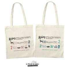 Sacs Tote Bags, Reusable Tote Bags, Message Secret, Messages, Boutique, Anniversary Chalkboard, World, Boutiques