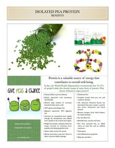The Benefits of Arbonne's Pea Protein .
