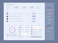 Dashboard/Analytics Page Inspiration